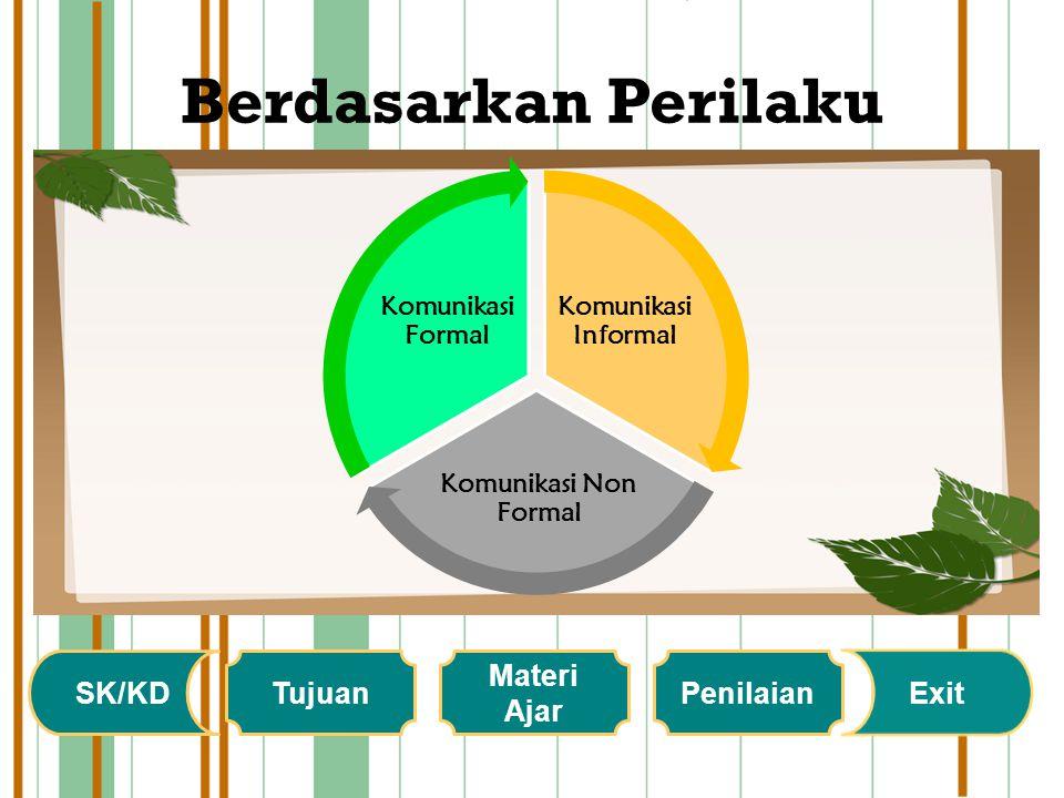 Berdasarkan Perilaku SK/KD Tujuan Materi Ajar Penilaian Exit