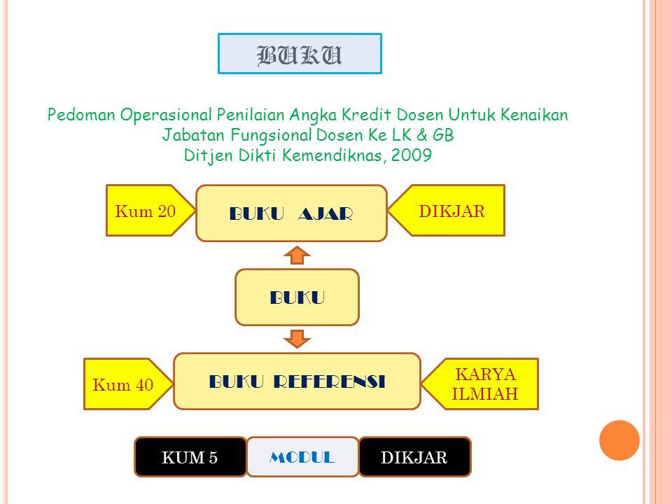 Ditjen Dikti Kemendiknas, 2009
