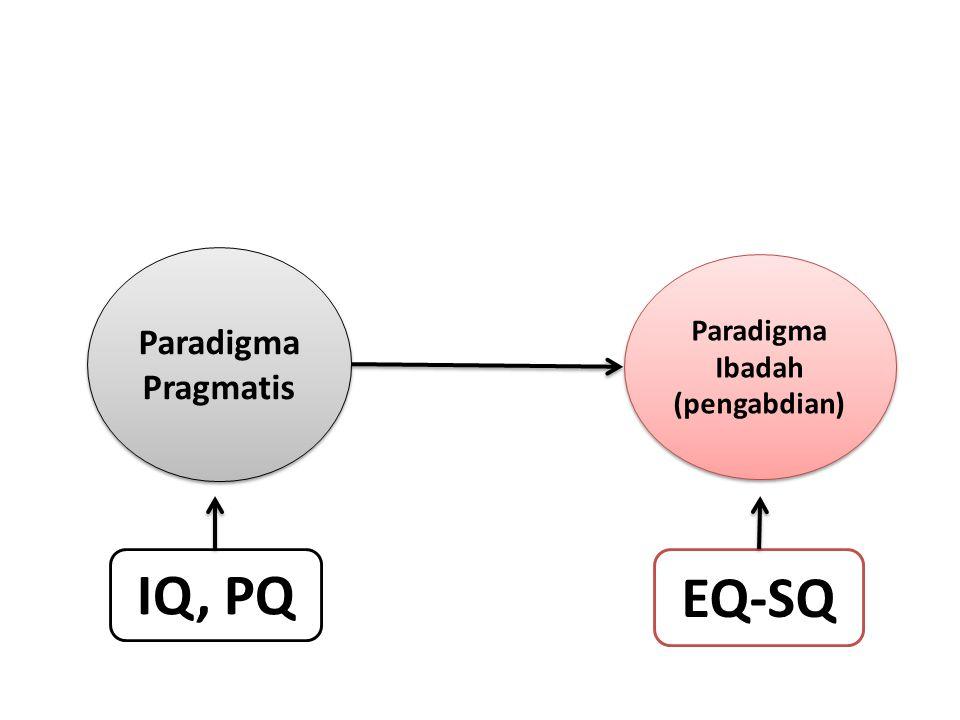 Paradigma Pragmatis Paradigma Ibadah (pengabdian) IQ, PQ EQ-SQ