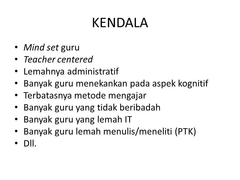 KENDALA Mind set guru Teacher centered Lemahnya administratif