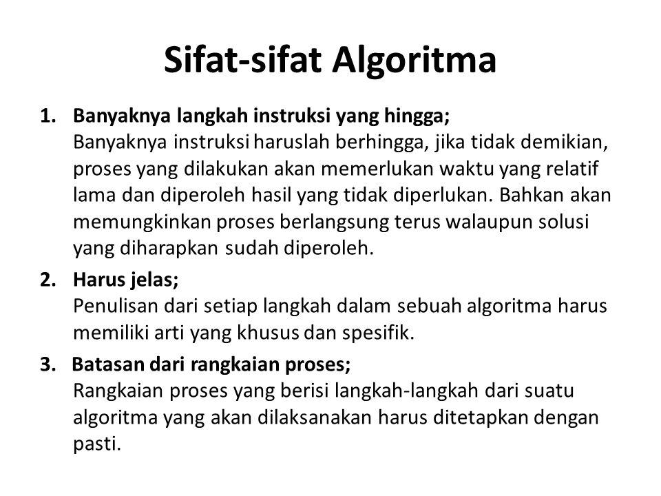 Sifat-sifat Algoritma