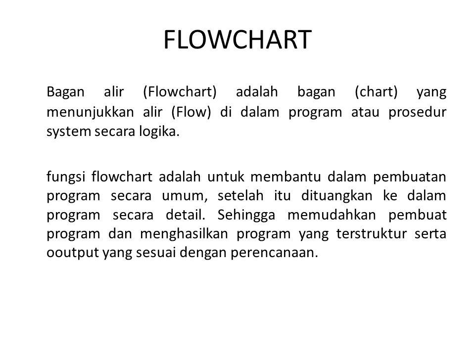 FLOWCHART Bagan alir (Flowchart) adalah bagan (chart) yang menunjukkan alir (Flow) di dalam program atau prosedur system secara logika.
