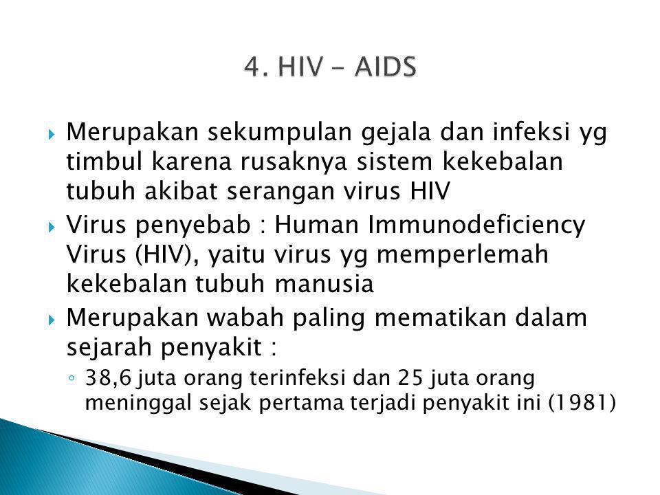 4. HIV - AIDS Merupakan sekumpulan gejala dan infeksi yg timbul karena rusaknya sistem kekebalan tubuh akibat serangan virus HIV.
