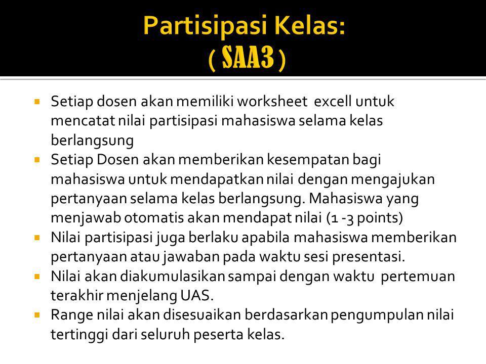 Partisipasi Kelas: ( SAA3 )