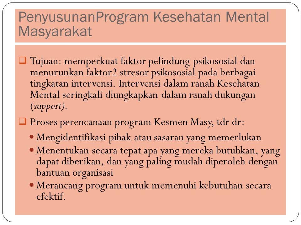 PenyusunanProgram Kesehatan Mental Masyarakat