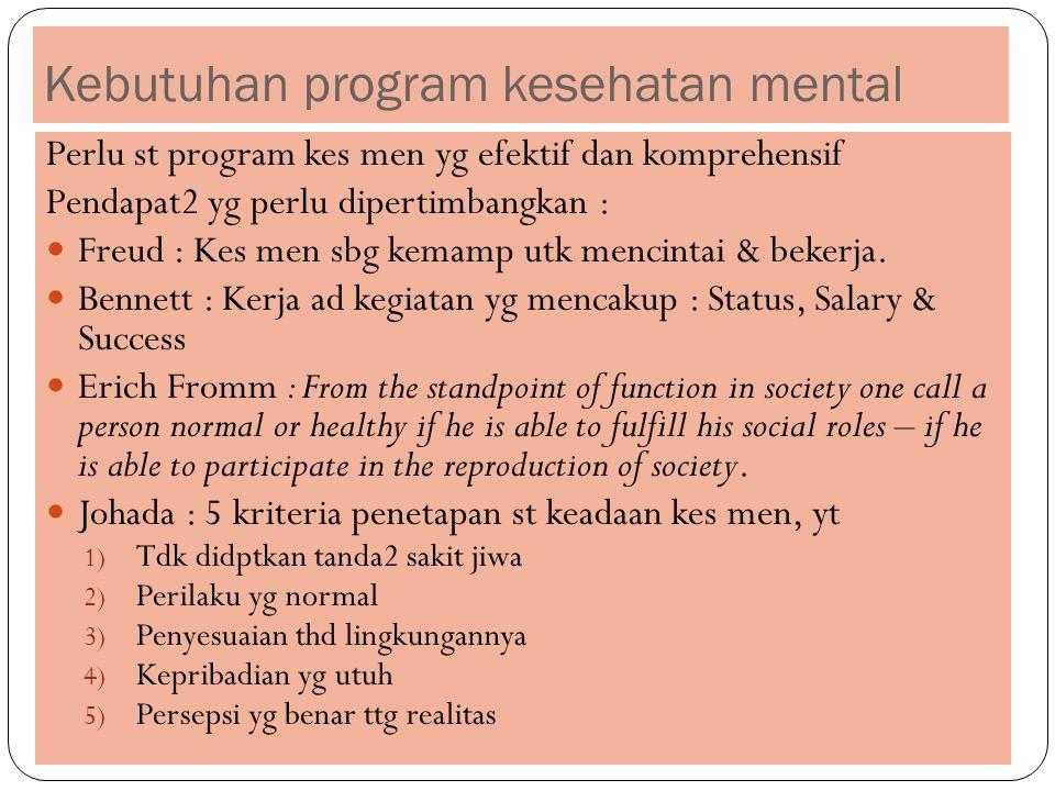 Kebutuhan program kesehatan mental