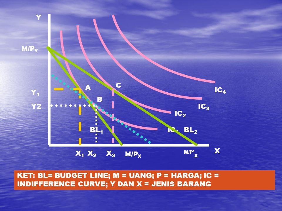 Y M/PY. C. A. IC4. Y1. B. Y2. IC3. IC2. BL1. IC1. BL2. X. X1. X2. X3. M/PX. M/P'X.