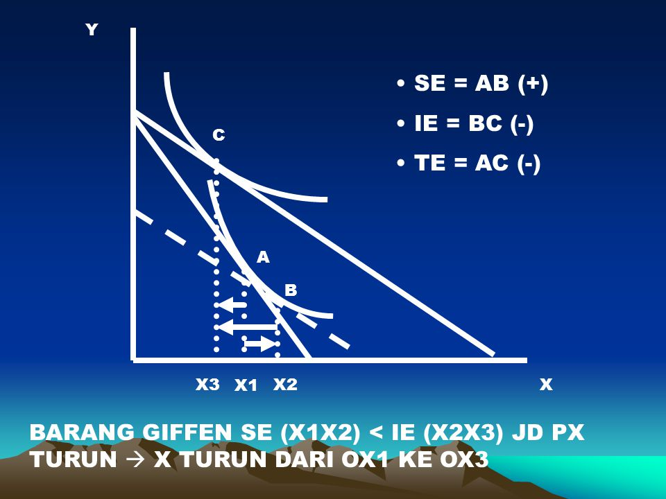 SE = AB (+) IE = BC (-) TE = AC (-)