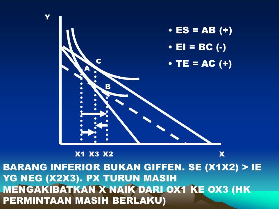 ES = AB (+) EI = BC (-) TE = AC (+)