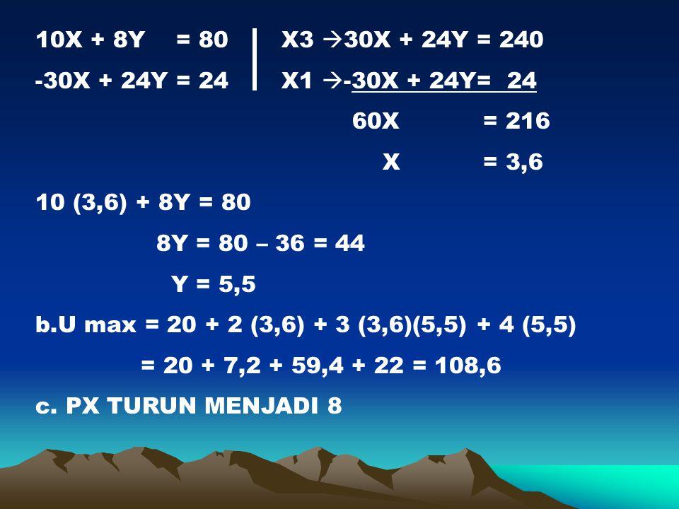 10X + 8Y = 80 X3 30X + 24Y = 240 -30X + 24Y = 24 X1 -30X + 24Y= 24. 60X = 216.