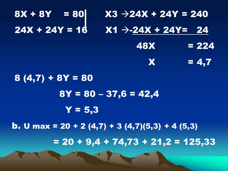 8X + 8Y = 80 X3 24X + 24Y = 240 24X + 24Y = 16 X1 -24X + 24Y= 24. 48X = 224.