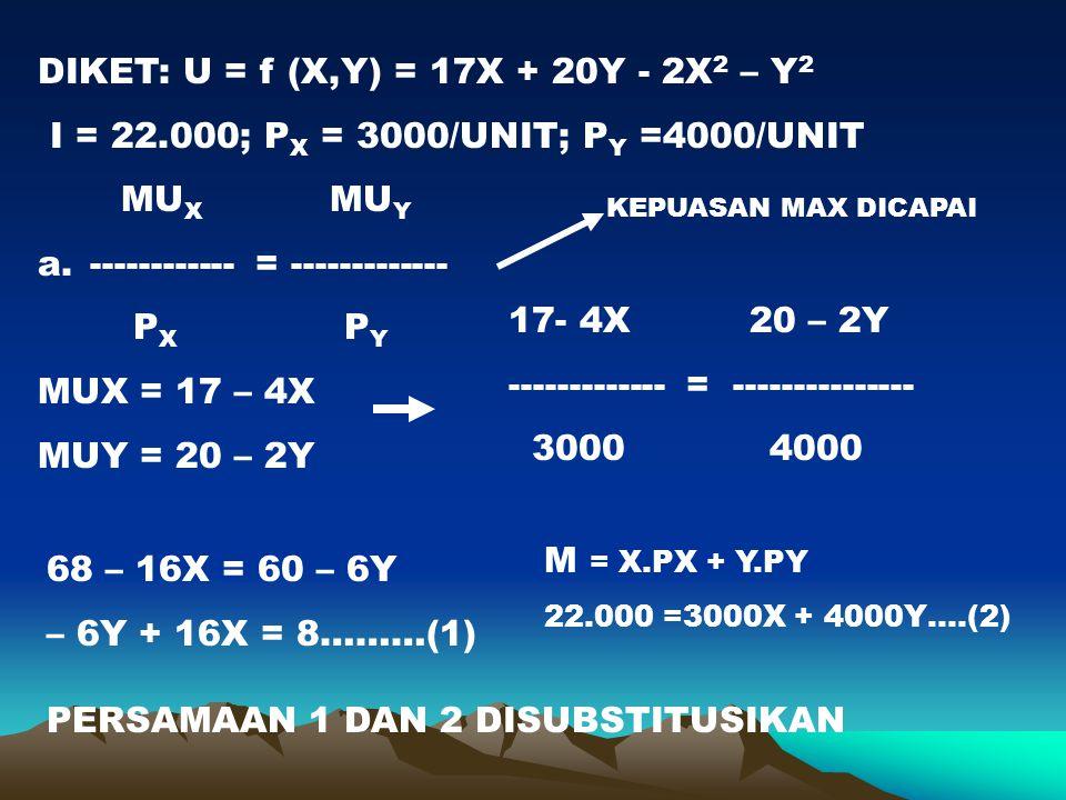 DIKET: U = f (X,Y) = 17X + 20Y - 2X2 – Y2