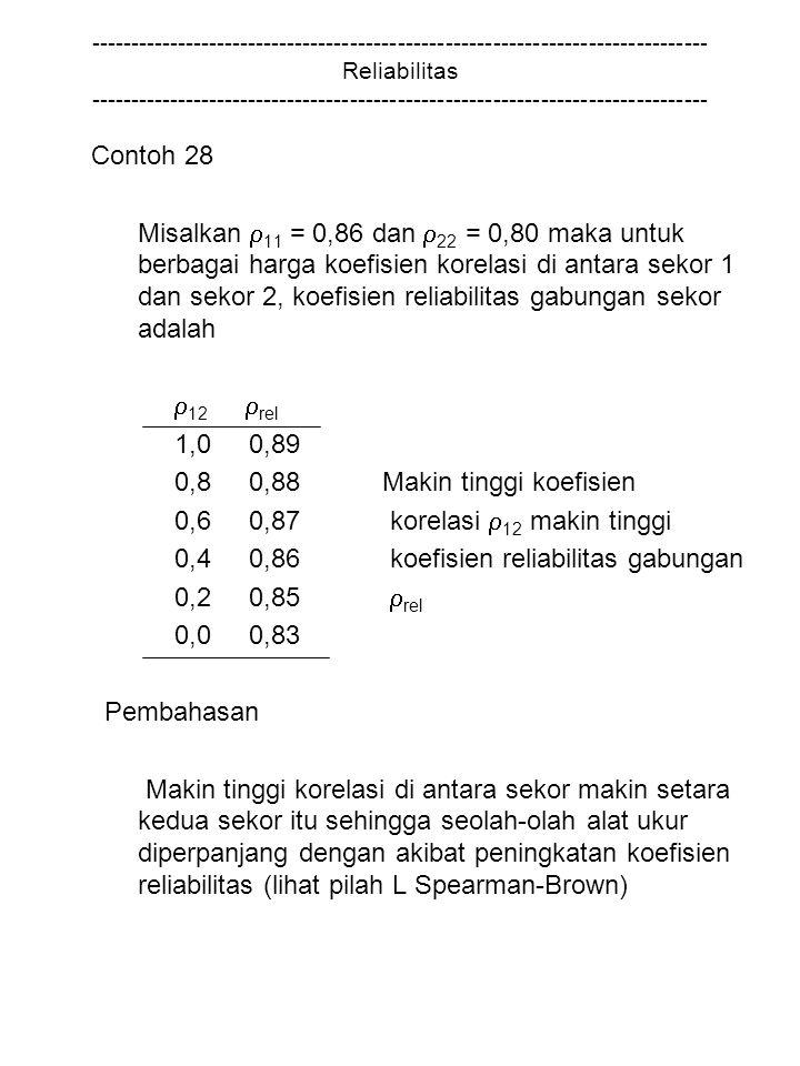 0,8 0,88 Makin tinggi koefisien 0,6 0,87 korelasi 12 makin tinggi
