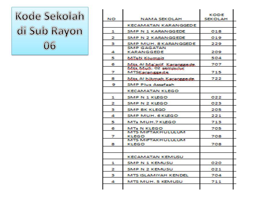 Kode Sekolah di Sub Rayon 06