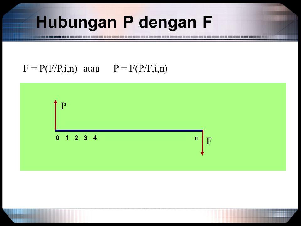 Hubungan P dengan F F = P(F/P,i,n) atau P = F(P/F,i,n) P. 0 1 2 3 4 n.