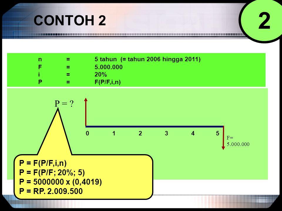2 CONTOH 2 P = P = F(P/F,i,n) P = F(P/F; 20%; 5)