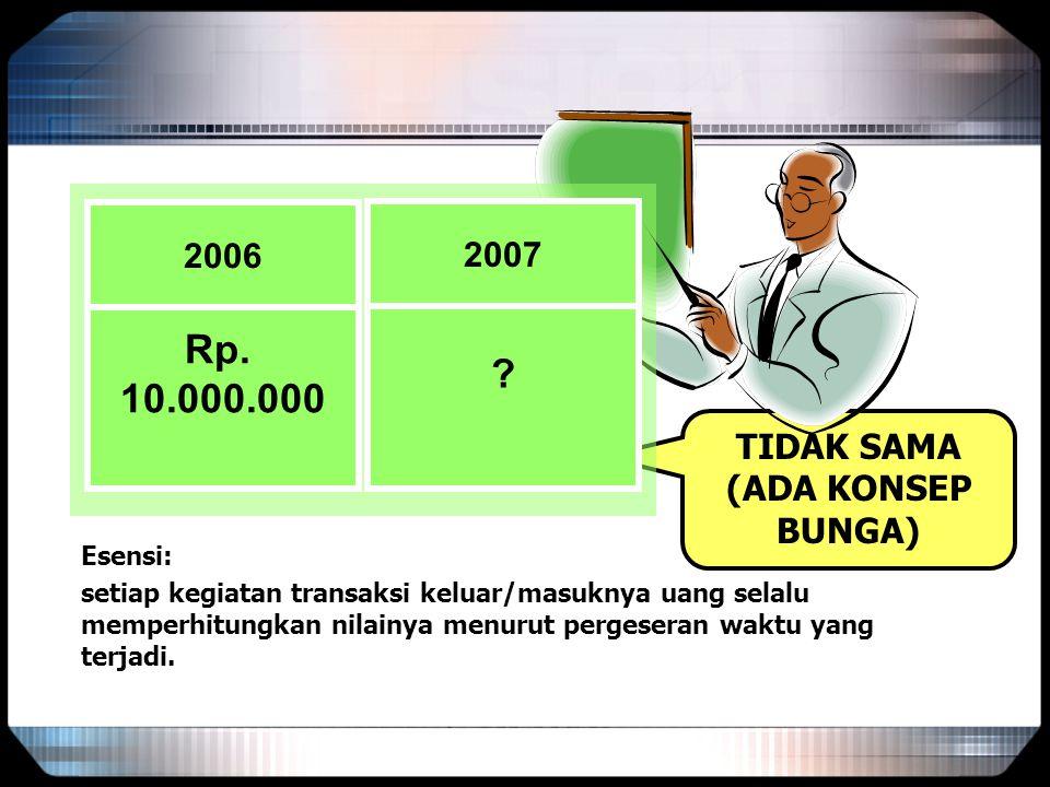 Rp. 10.000.000 2006 2007 TIDAK SAMA (ADA KONSEP BUNGA) Esensi: