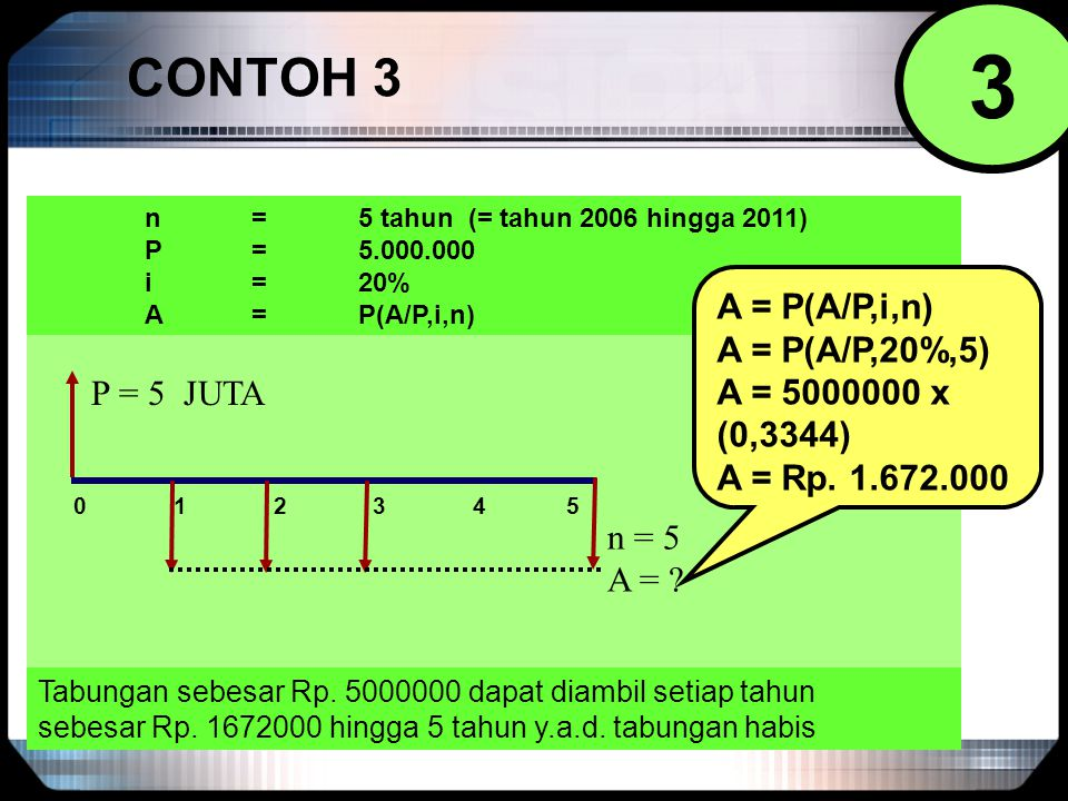 3 CONTOH 3 A = P(A/P,i,n) A = P(A/P,20%,5) A = 5000000 x (0,3344)