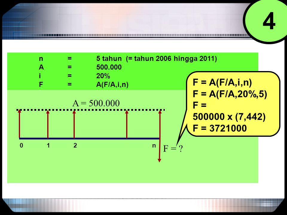 4 F = A(F/A,i,n) F = A(F/A,20%,5) F = 500000 x (7,442) A = 500.000