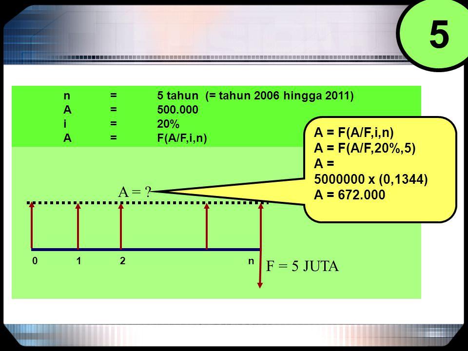 5 A = F = 5 JUTA A = F(A/F,i,n) A = F(A/F,20%,5) A =