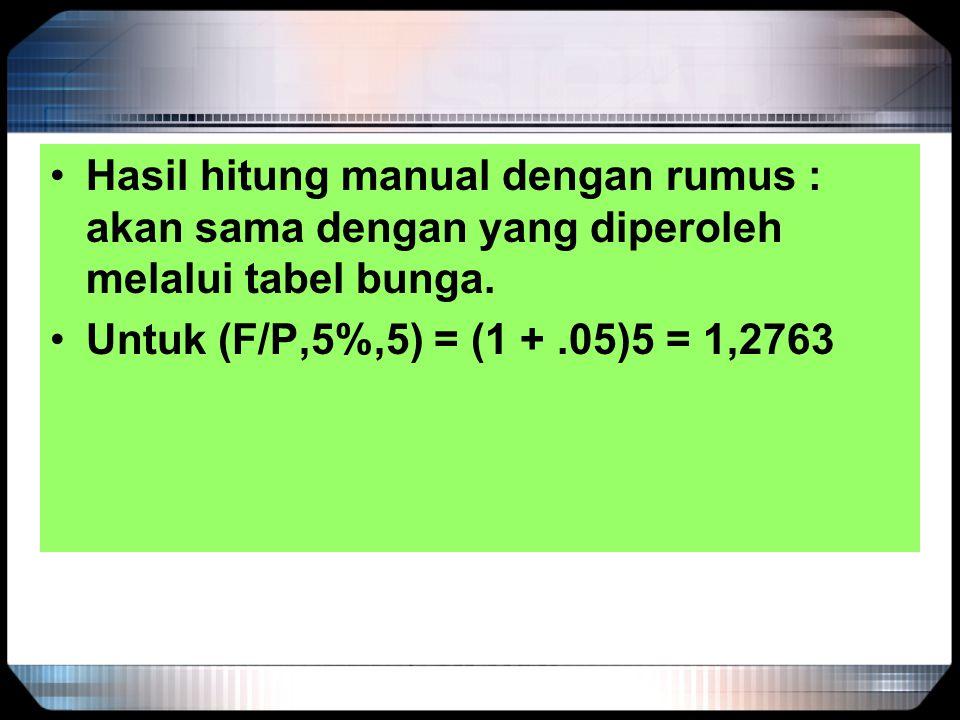 Hasil hitung manual dengan rumus : akan sama dengan yang diperoleh melalui tabel bunga.