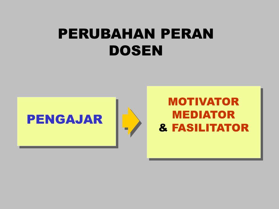 MOTIVATOR MEDIATOR & FASILITATOR