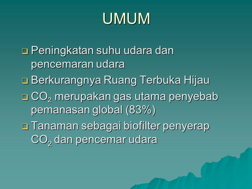 UMUM Peningkatan suhu udara dan pencemaran udara