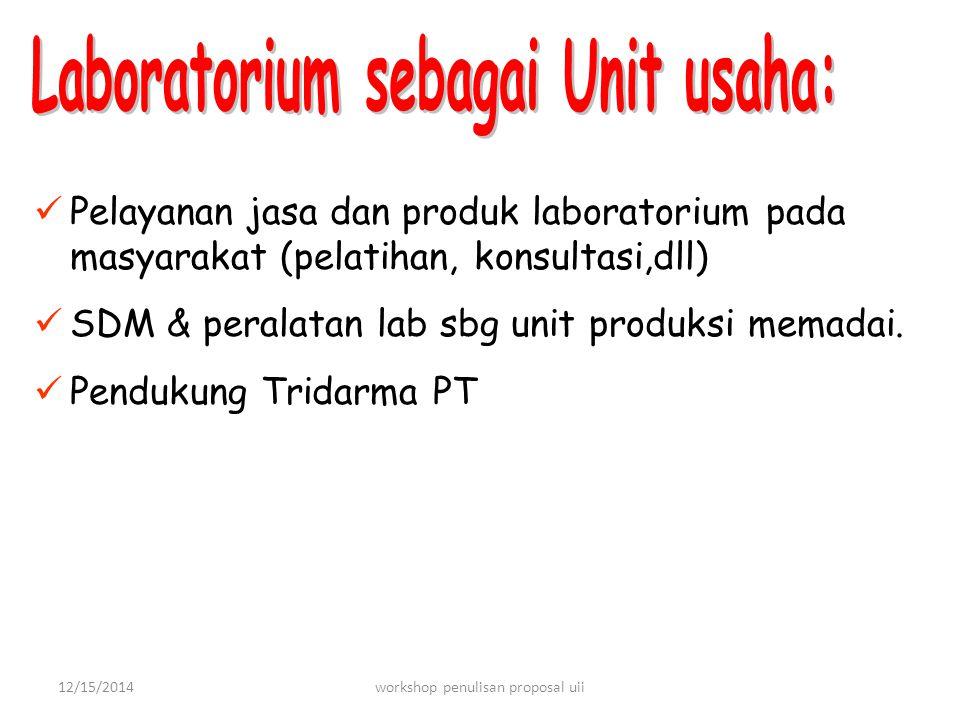 Laboratorium sebagai Unit usaha: