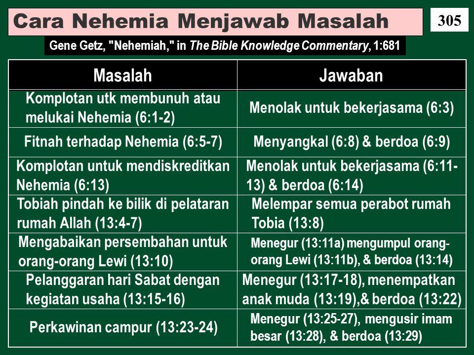 Cara Nehemia Menjawab Masalah