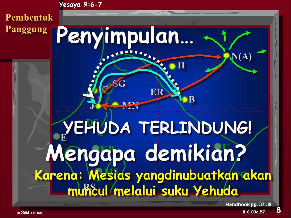 Karena: Mesias yangdinubuatkan akan muncul melalui suku Yehuda