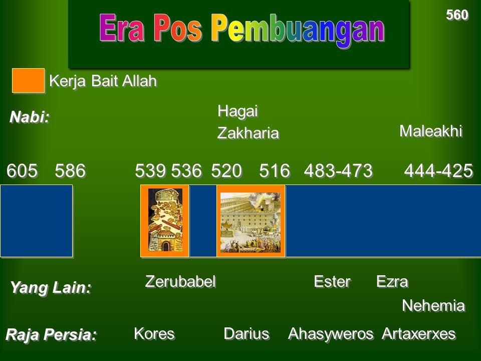 The Postexilic Era 560. Era Pos Pembuangan. Kerja Bait Allah. Hagai. Nabi: Zakharia. Maleakhi.