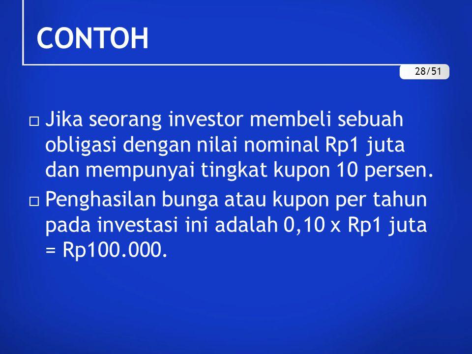 CONTOH 28/51. Jika seorang investor membeli sebuah obligasi dengan nilai nominal Rp1 juta dan mempunyai tingkat kupon 10 persen.