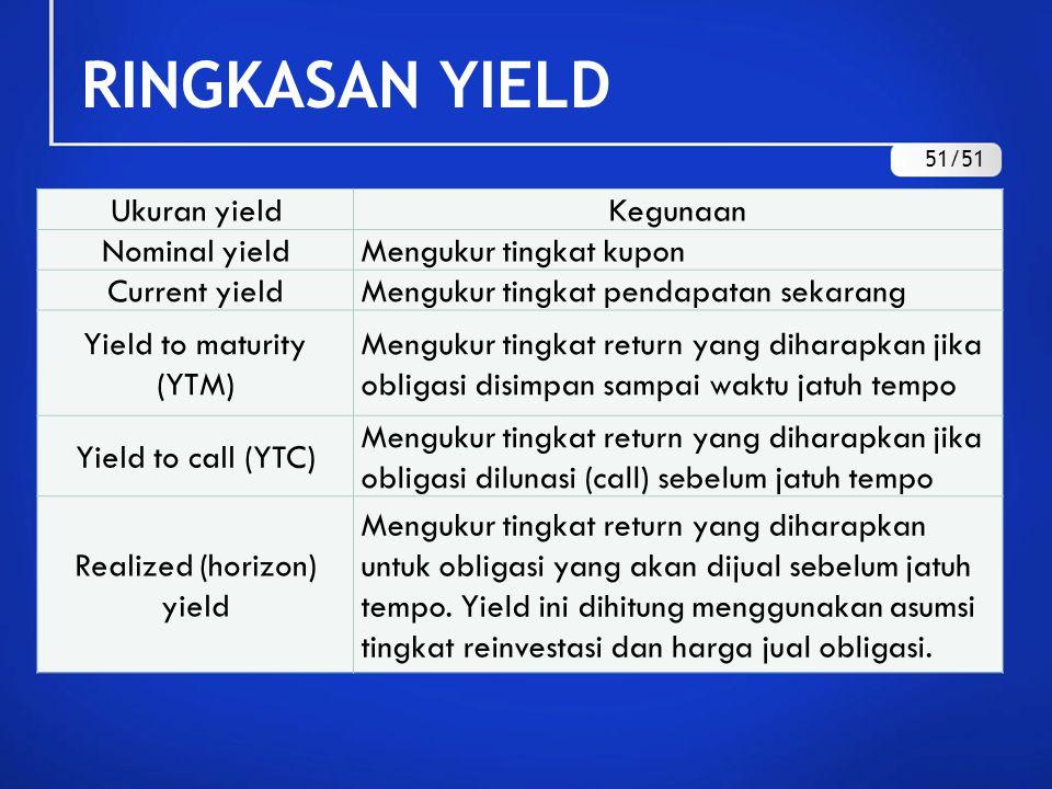 RINGKASAN YIELD Ukuran yield Kegunaan Nominal yield