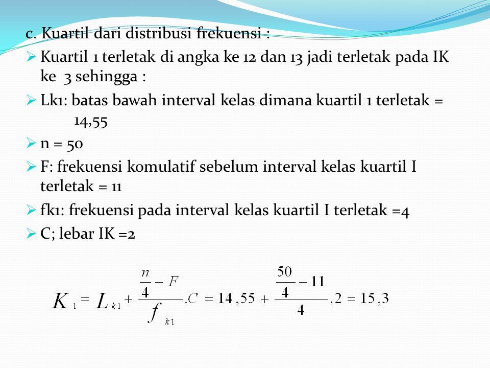 c. Kuartil dari distribusi frekuensi :