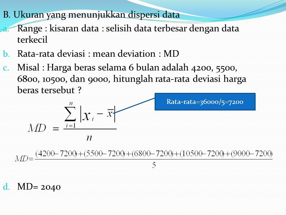 B. Ukuran yang menunjukkan dispersi data