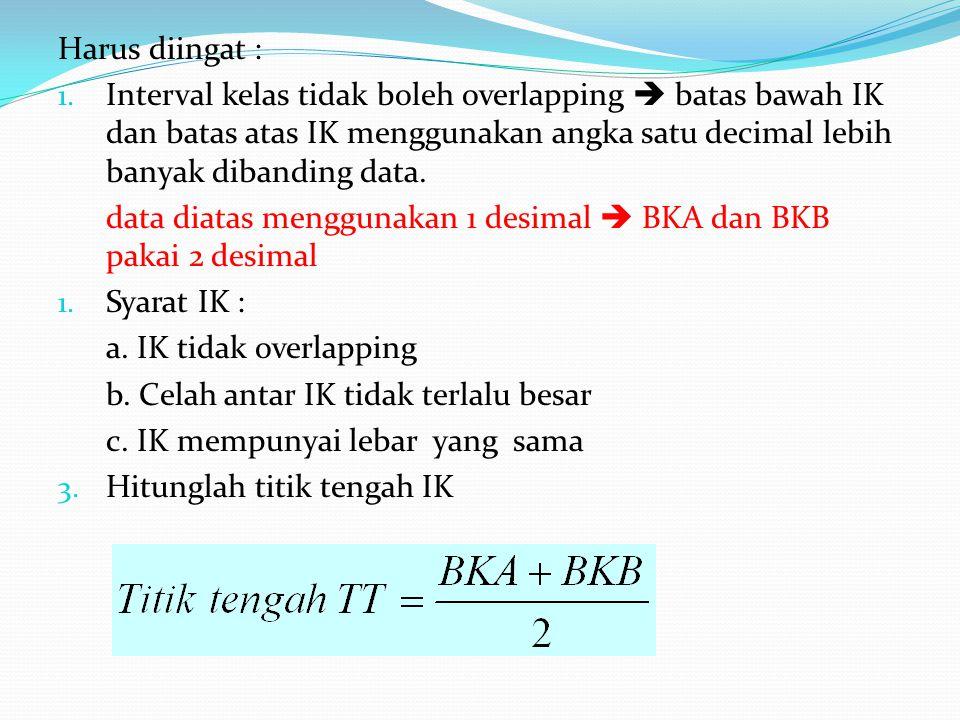 Harus diingat : Interval kelas tidak boleh overlapping  batas bawah IK dan batas atas IK menggunakan angka satu decimal lebih banyak dibanding data.
