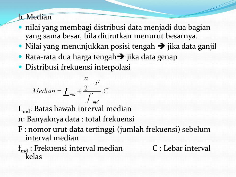 b. Median nilai yang membagi distribusi data menjadi dua bagian yang sama besar, bila diurutkan menurut besarnya.