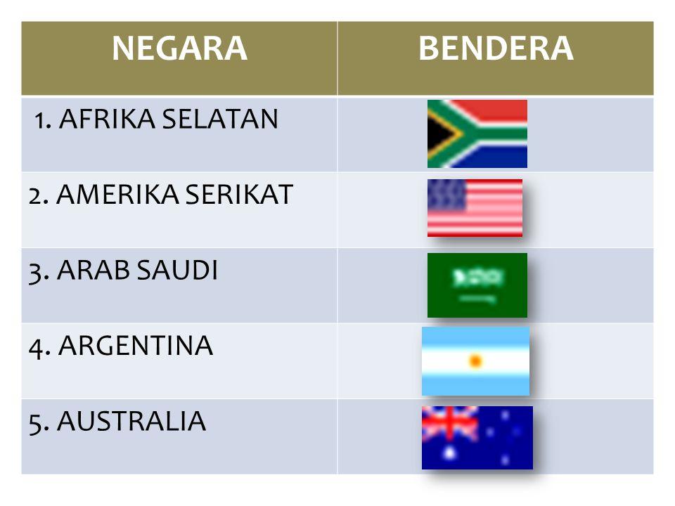 NEGARA BENDERA 1. AFRIKA SELATAN 2. AMERIKA SERIKAT 3. ARAB SAUDI