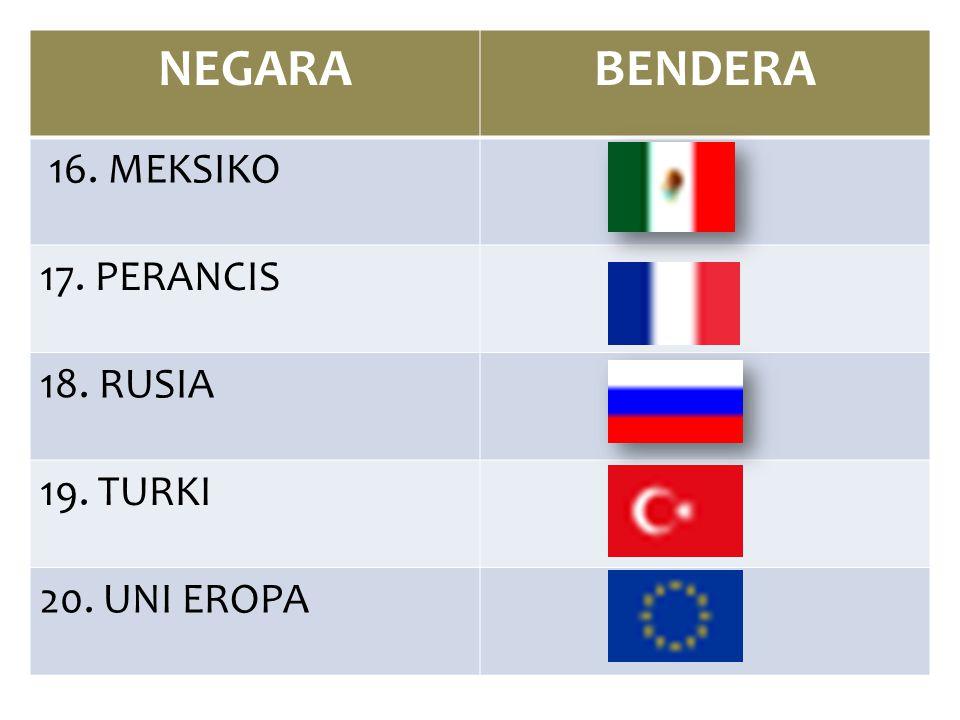 NEGARA BENDERA 16. MEKSIKO 17. PERANCIS 18. RUSIA 19. TURKI