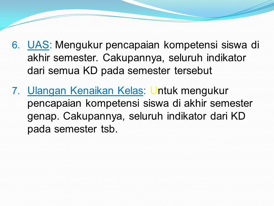 UAS: Mengukur pencapaian kompetensi siswa di akhir semester
