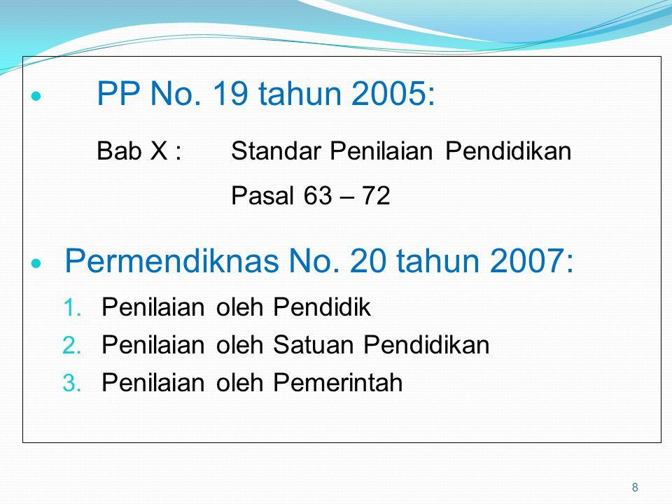 PP No. 19 tahun 2005: Bab X : Standar Penilaian Pendidikan. Pasal 63 – 72. Permendiknas No. 20 tahun 2007: