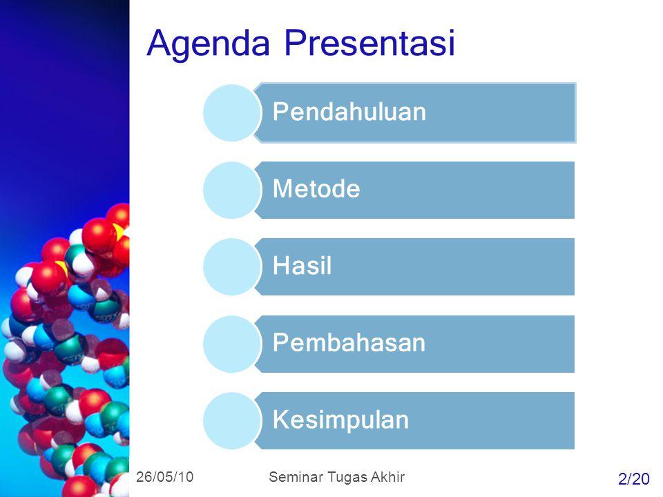 Agenda Presentasi Pendahuluan Metode Hasil Pembahasan Kesimpulan