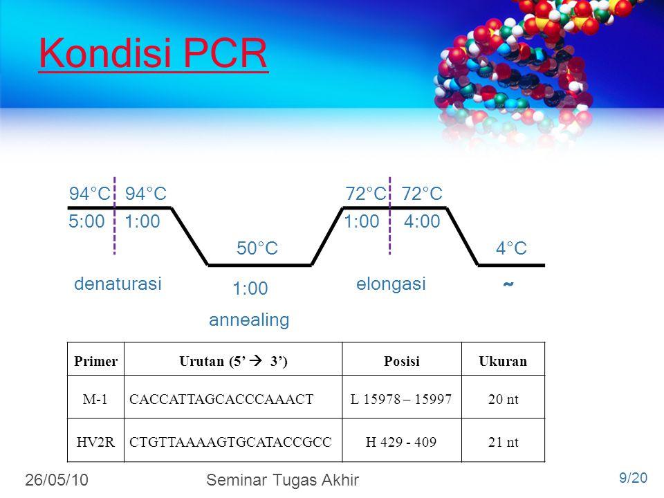 Kondisi PCR 94°C 94°C 72°C 72°C 26/05/10 Seminar Tugas Akhir