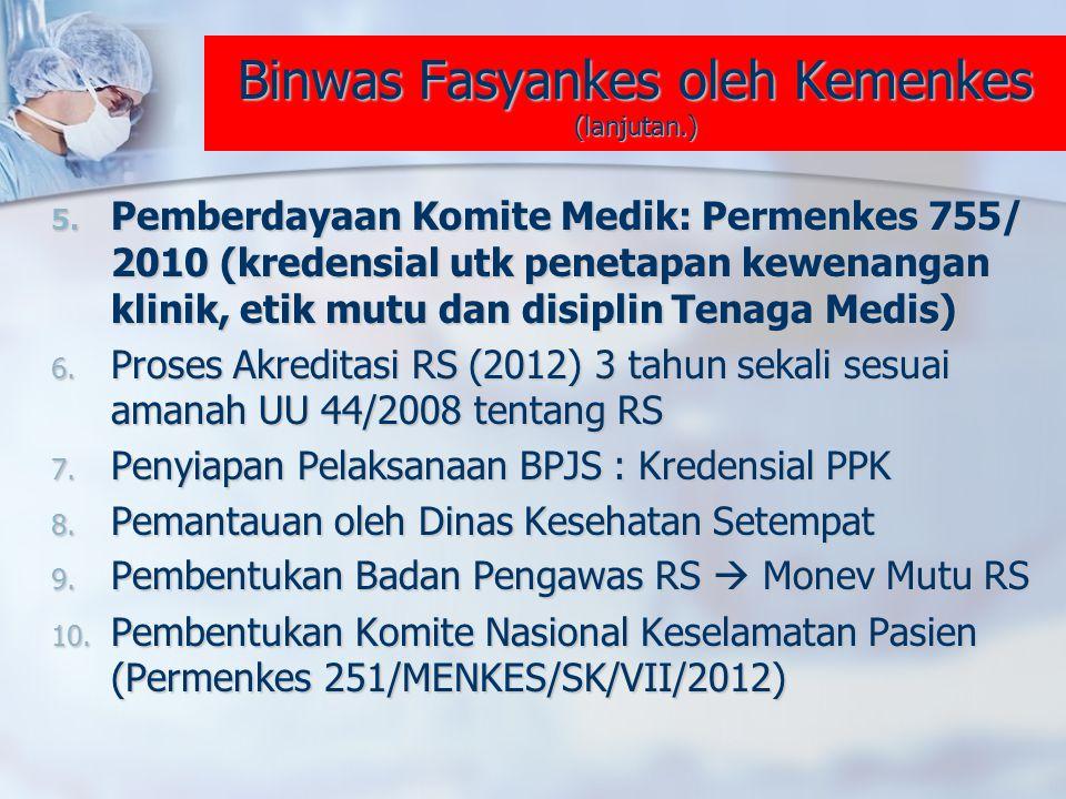 Binwas Fasyankes oleh Kemenkes (lanjutan.)