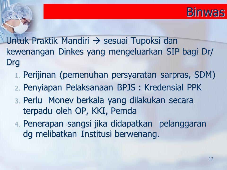 Binwas Untuk Praktik Mandiri  sesuai Tupoksi dan kewenangan Dinkes yang mengeluarkan SIP bagi Dr/ Drg.