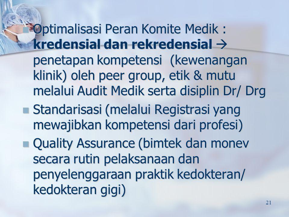 Optimalisasi Peran Komite Medik : kredensial dan rekredensial  penetapan kompetensi (kewenangan klinik) oleh peer group, etik & mutu melalui Audit Medik serta disiplin Dr/ Drg