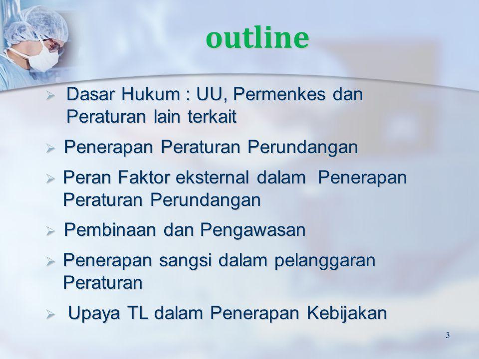 outline Dasar Hukum : UU, Permenkes dan Peraturan lain terkait