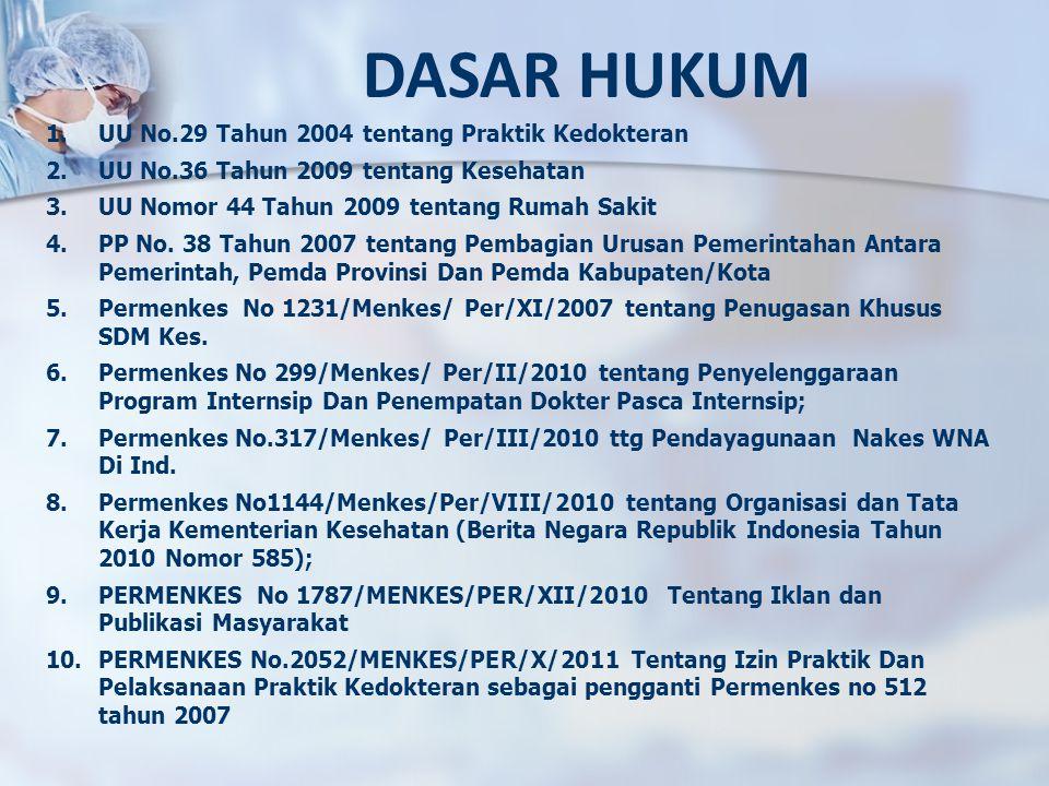 DASAR HUKUM UU No.29 Tahun 2004 tentang Praktik Kedokteran
