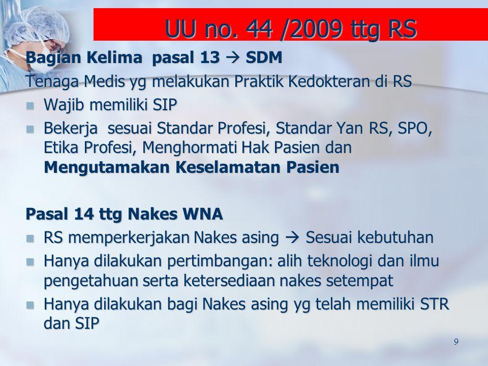 UU no. 44 /2009 ttg RS Bagian Kelima pasal 13  SDM