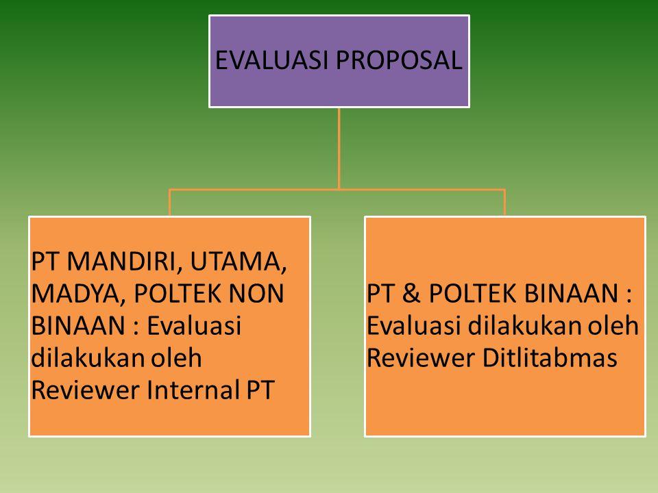 EVALUASI PROPOSAL PT MANDIRI, UTAMA, MADYA, POLTEK NON BINAAN : Evaluasi dilakukan oleh Reviewer Internal PT.
